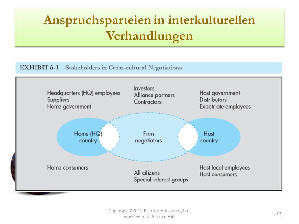 Anspruchsparteien in interkulturellen Verhandlungen