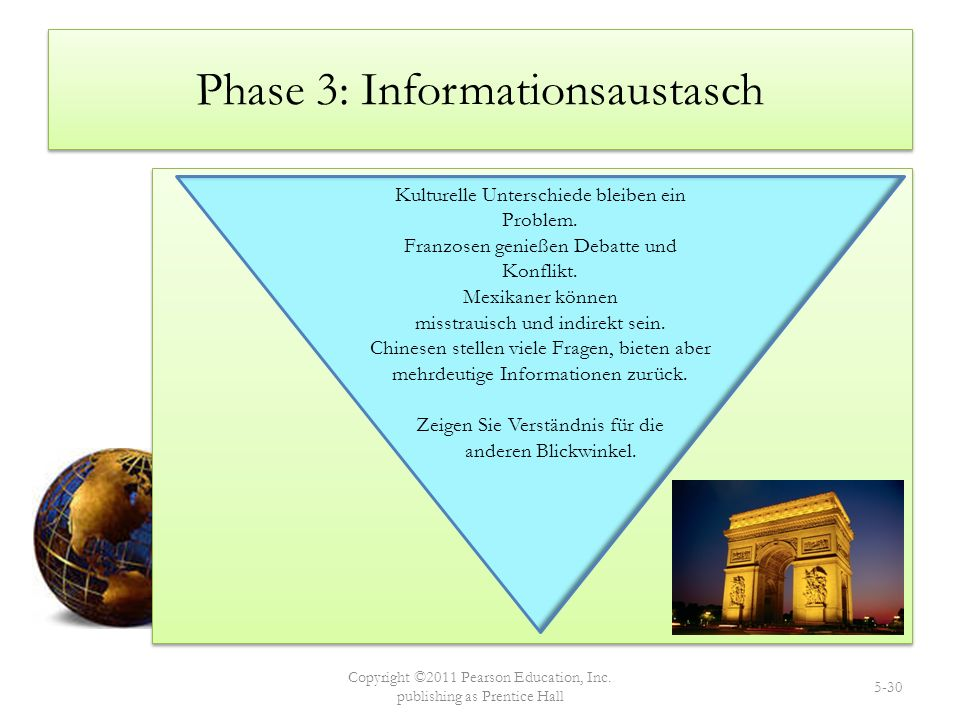 Phase 3: Informationsaustasch