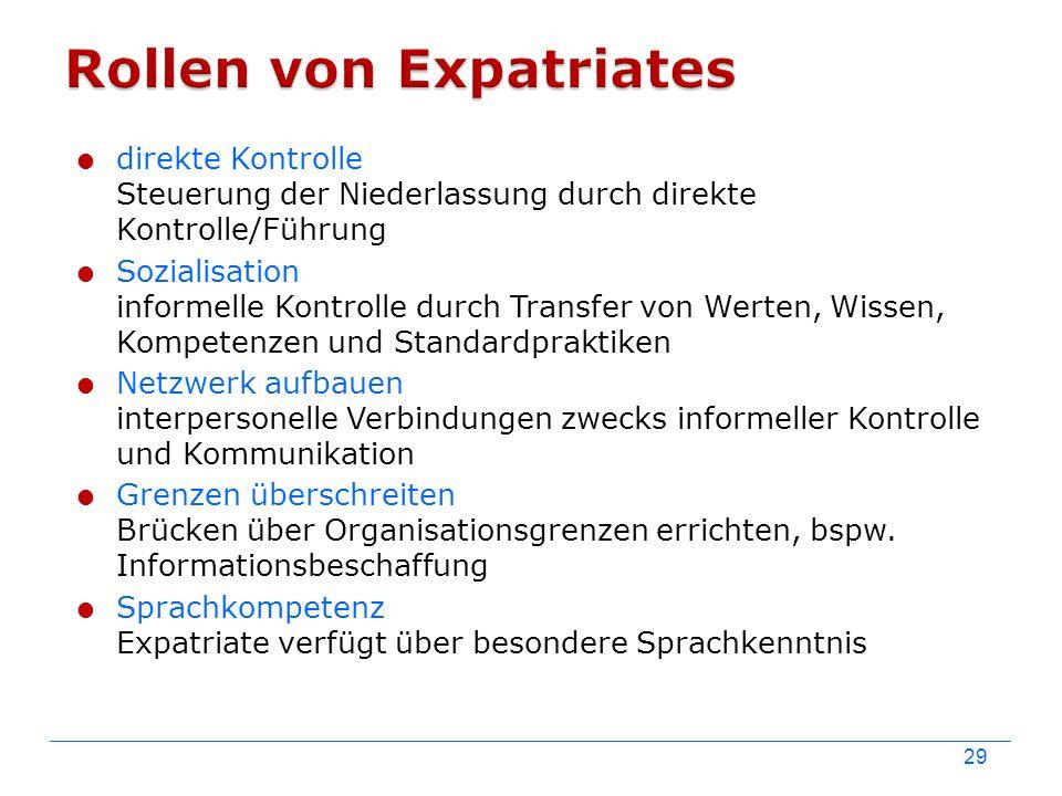 Rollen von Expatriates