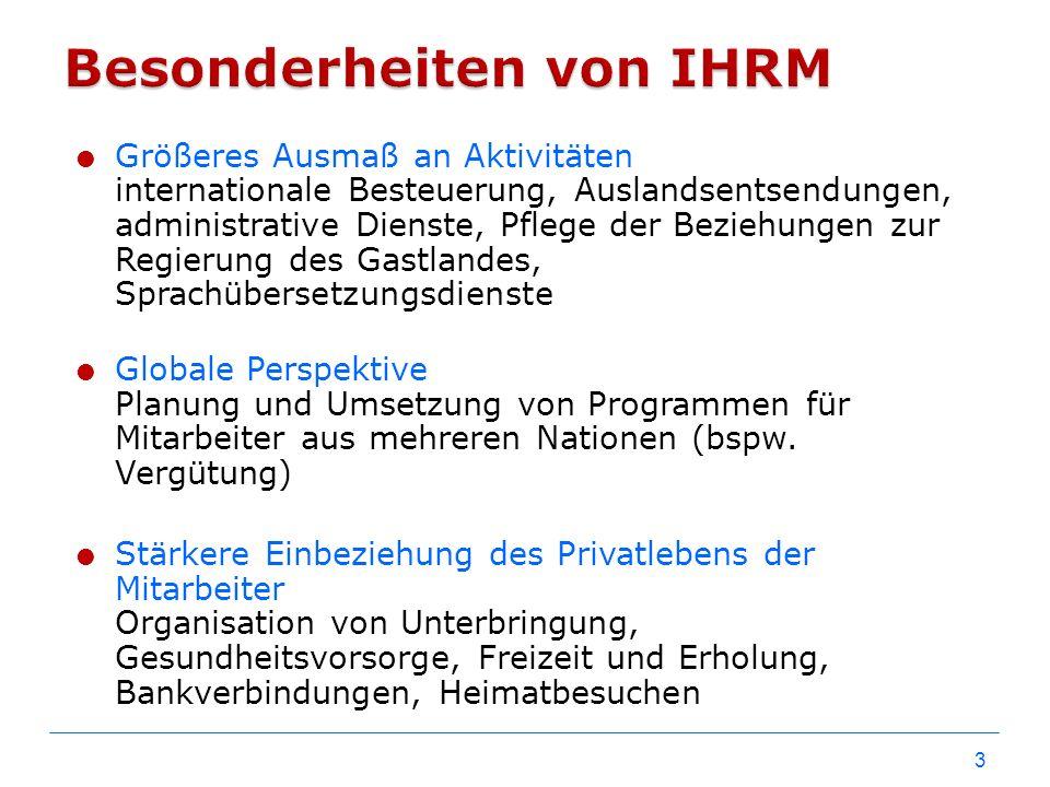 Besonderheiten von IHRM