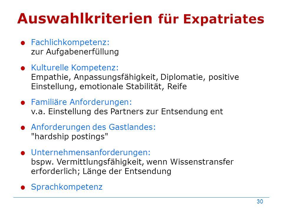 Auswahlkriterien für Expatriates