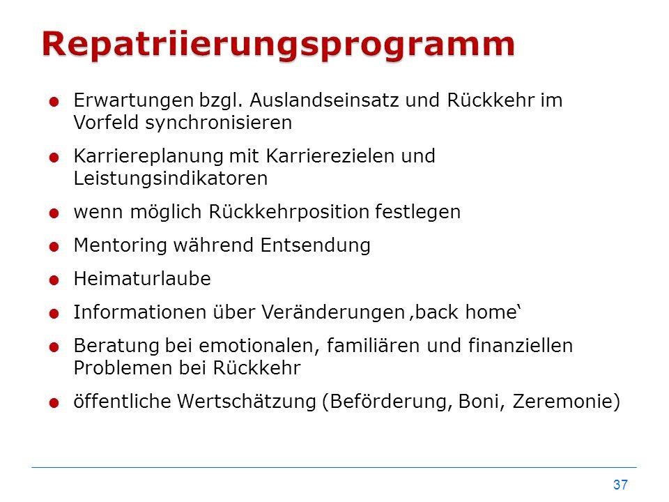 Repatriierungsprogramm