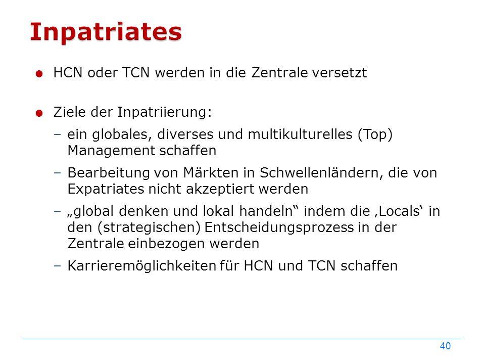 Inpatriates HCN oder TCN werden in die Zentrale versetzt