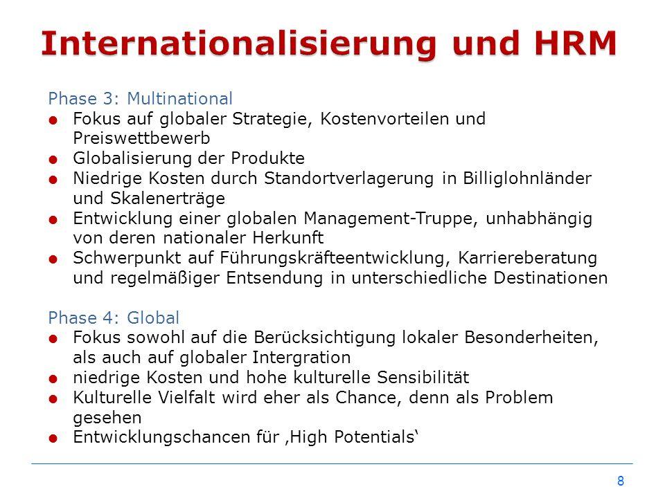Internationalisierung und HRM