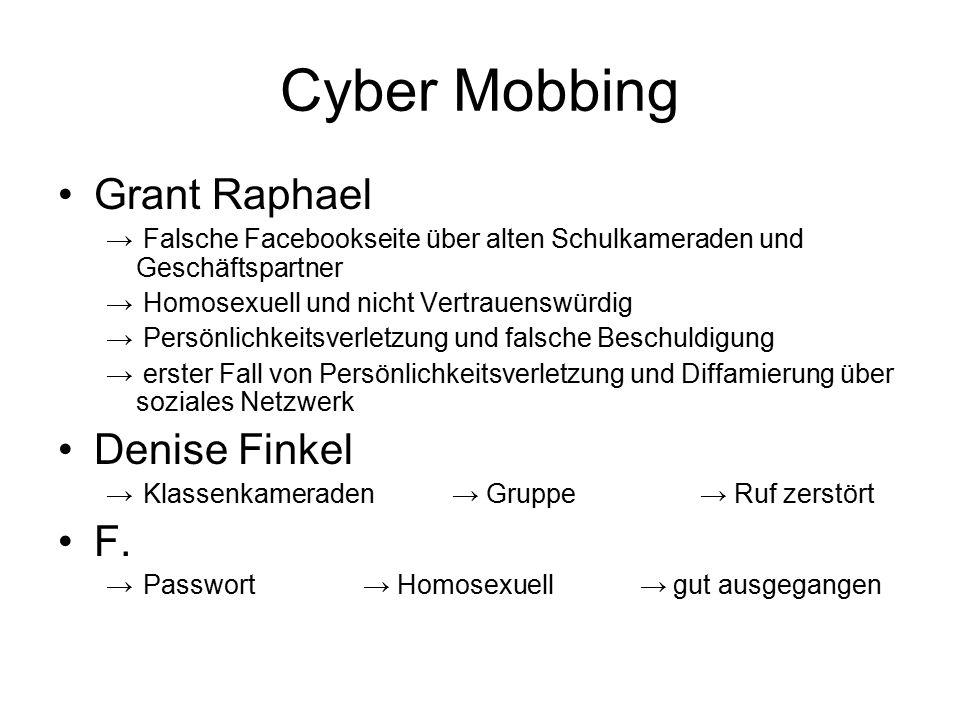 Cyber Mobbing Grant Raphael Denise Finkel F.