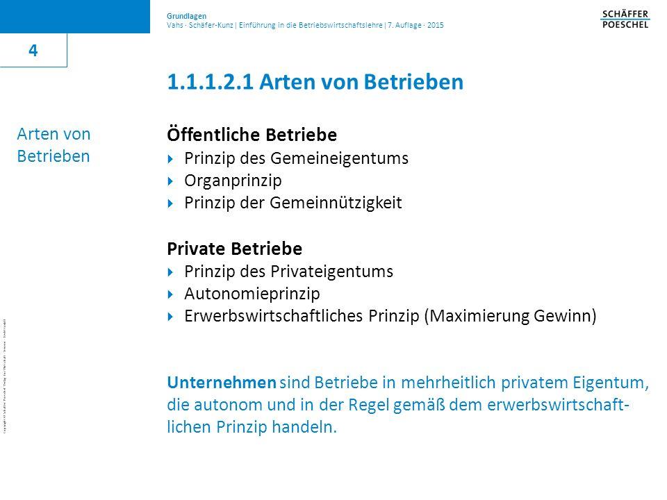 1.1.1.2.1 Arten von Betrieben Öffentliche Betriebe Private Betriebe 4