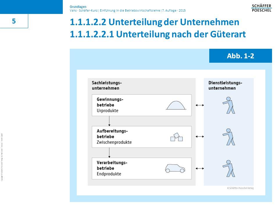 Grundlagen 5. 1.1.1.2.2 Unterteilung der Unternehmen 1.1.1.2.2.1 Unterteilung nach der Güterart.