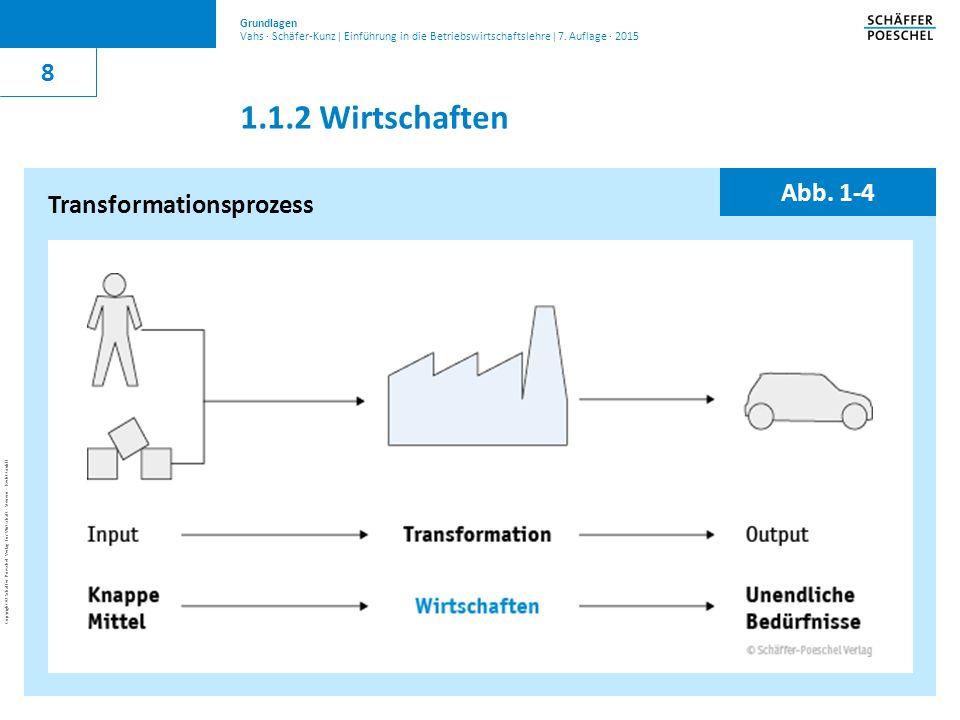 Grundlagen 8 1.1.2 Wirtschaften Transformationsprozess Abb. 1-4