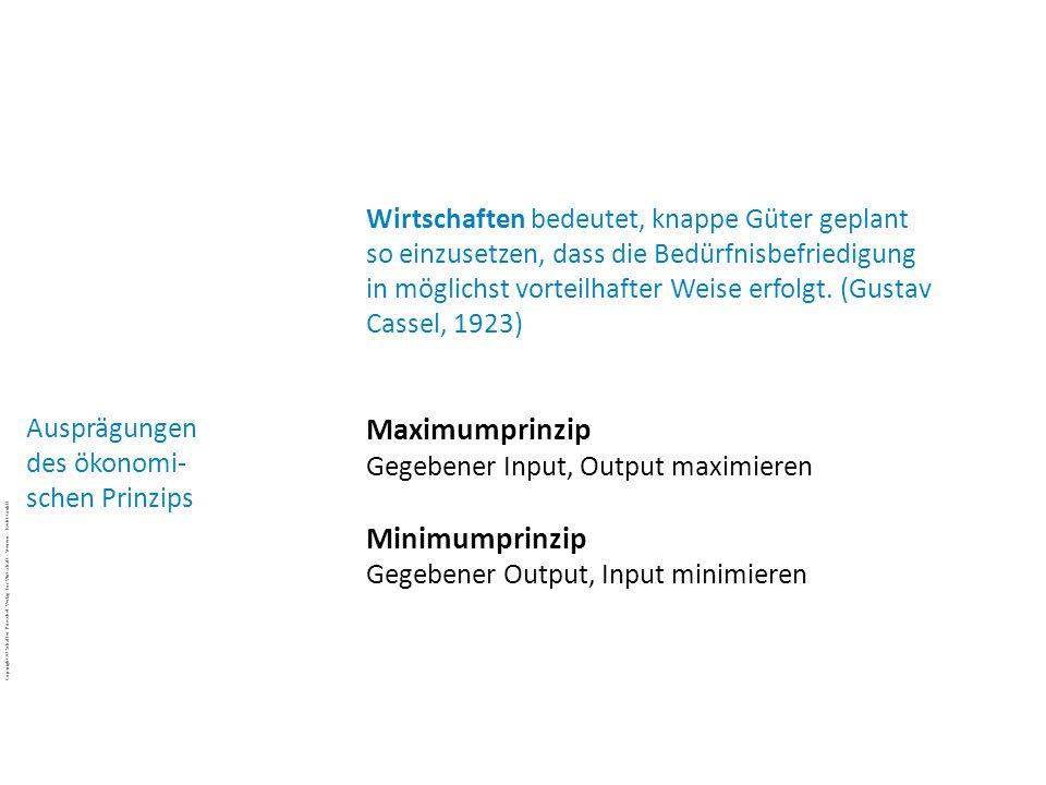 Minimumprinzip Gegebener Output, Input minimieren
