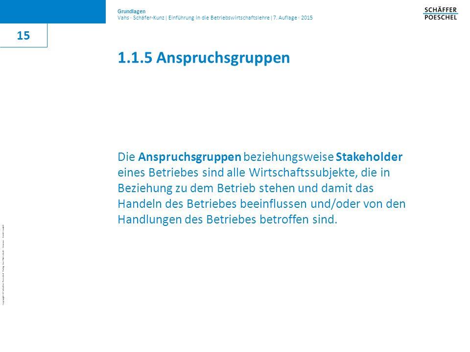 Grundlagen 15. 1.1.5 Anspruchsgruppen.