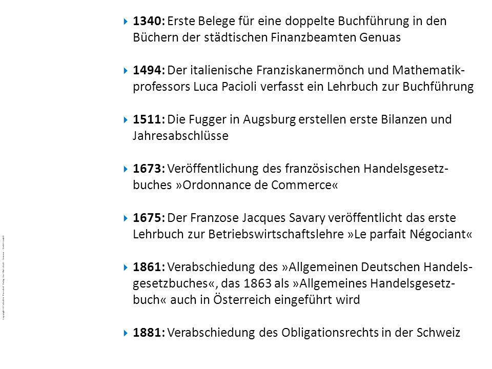 1340: Erste Belege für eine doppelte Buchführung in den Büchern der städtischen Finanzbeamten Genuas