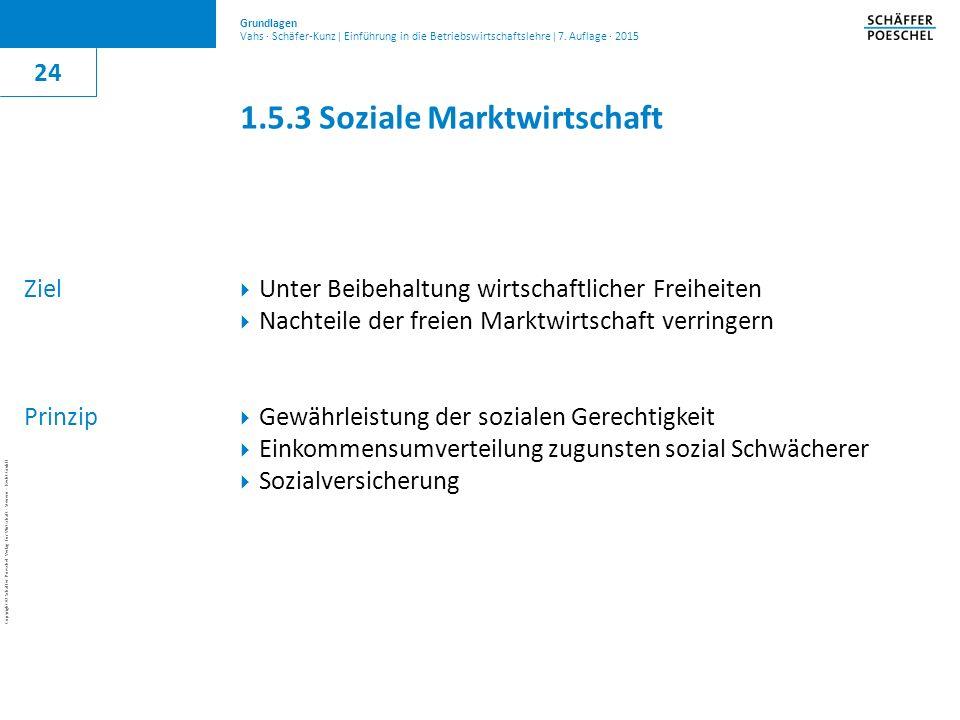 1.5.3 Soziale Marktwirtschaft