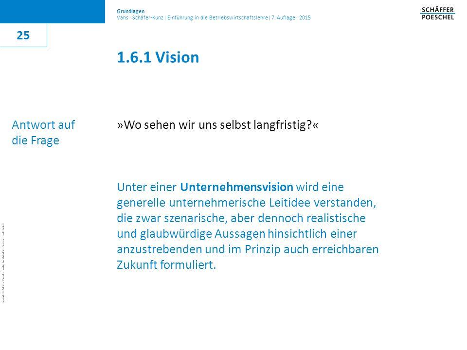 1.6.1 Vision 25 Antwort auf die Frage
