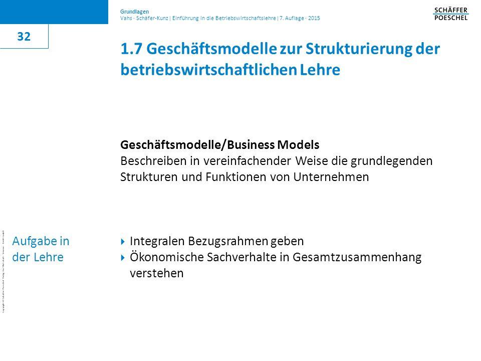 Grundlagen 32. 1.7 Geschäftsmodelle zur Strukturierung der betriebswirtschaftlichen Lehre. Aufgabe in der Lehre.