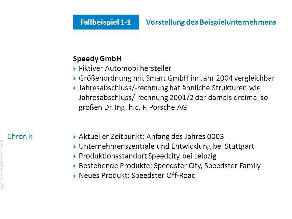 Fallbeispiel 1-1 Vorstellung des Beispielunternehmens. Chronik. Speedy GmbH. Fiktiver Automobilhersteller.