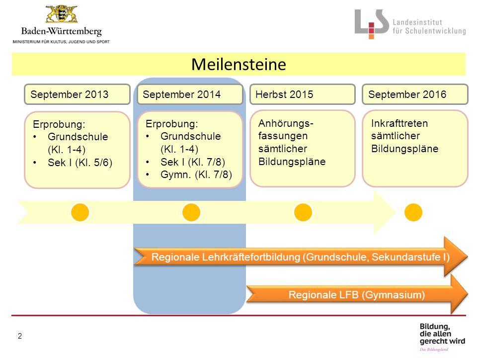 Meilensteine September 2013 September 2014 Herbst 2015 September 2016