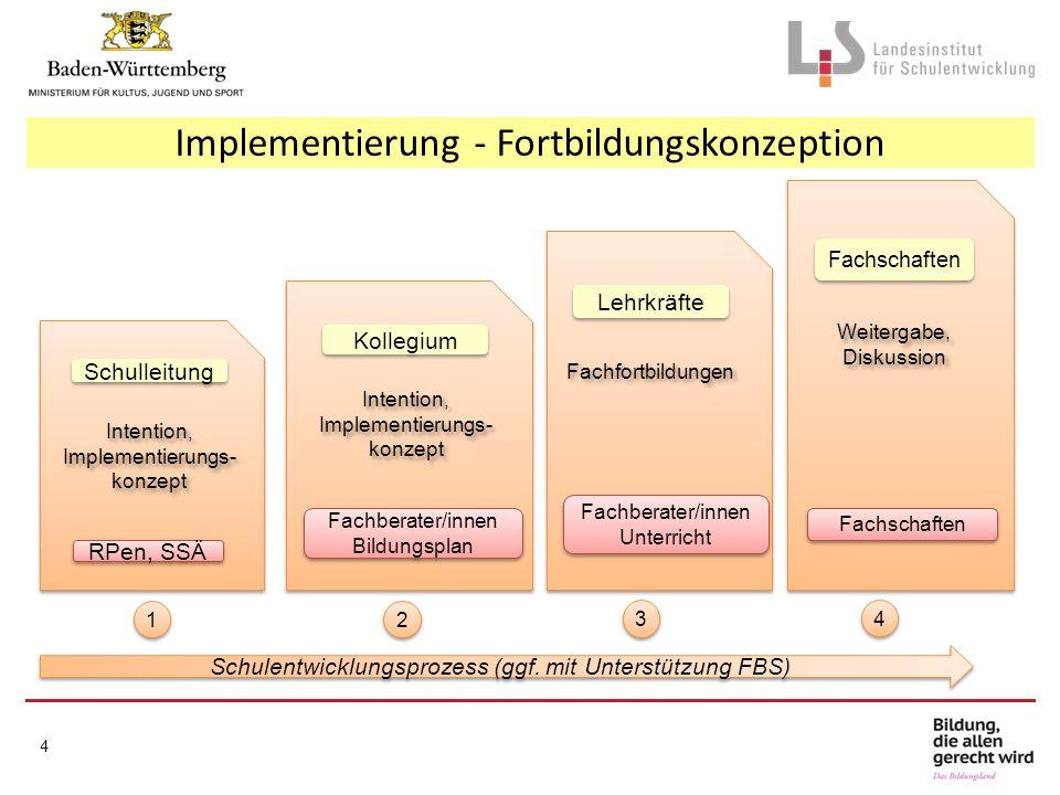 Implementierung - Fortbildungskonzeption