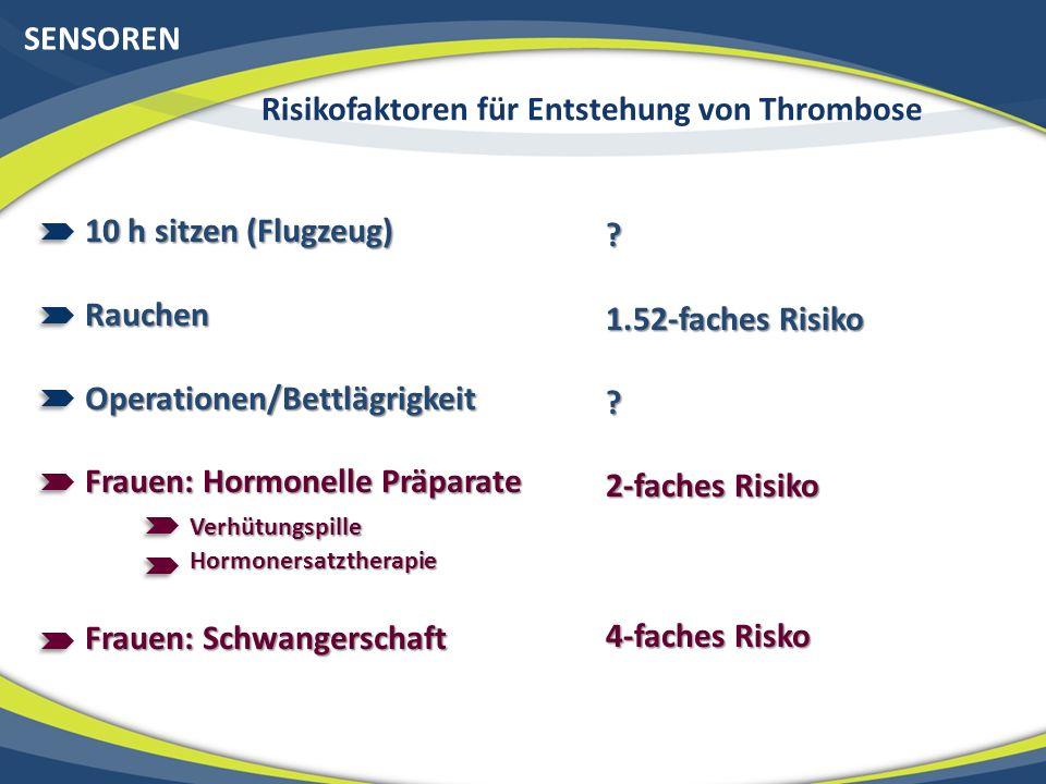 Risikofaktoren für Entstehung von Thrombose