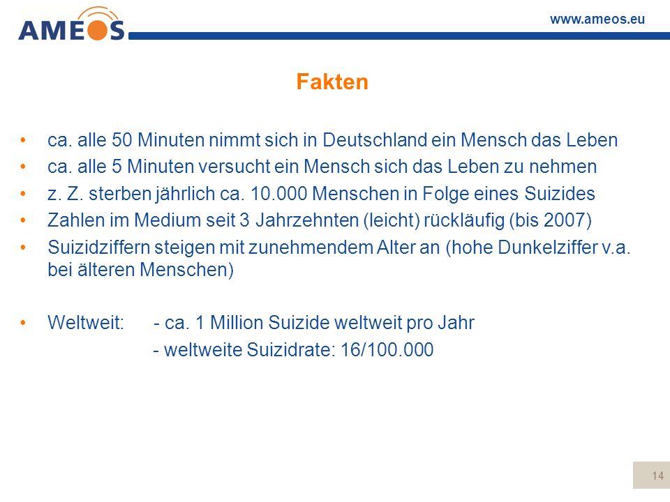 Fakten ca. alle 50 Minuten nimmt sich in Deutschland ein Mensch das Leben. ca. alle 5 Minuten versucht ein Mensch sich das Leben zu nehmen.