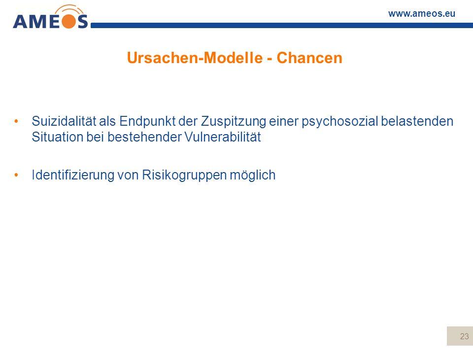 Ursachen-Modelle - Chancen