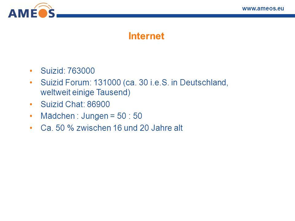 Internet Suizid: 763000. Suizid Forum: 131000 (ca. 30 i.e.S. in Deutschland, weltweit einige Tausend)