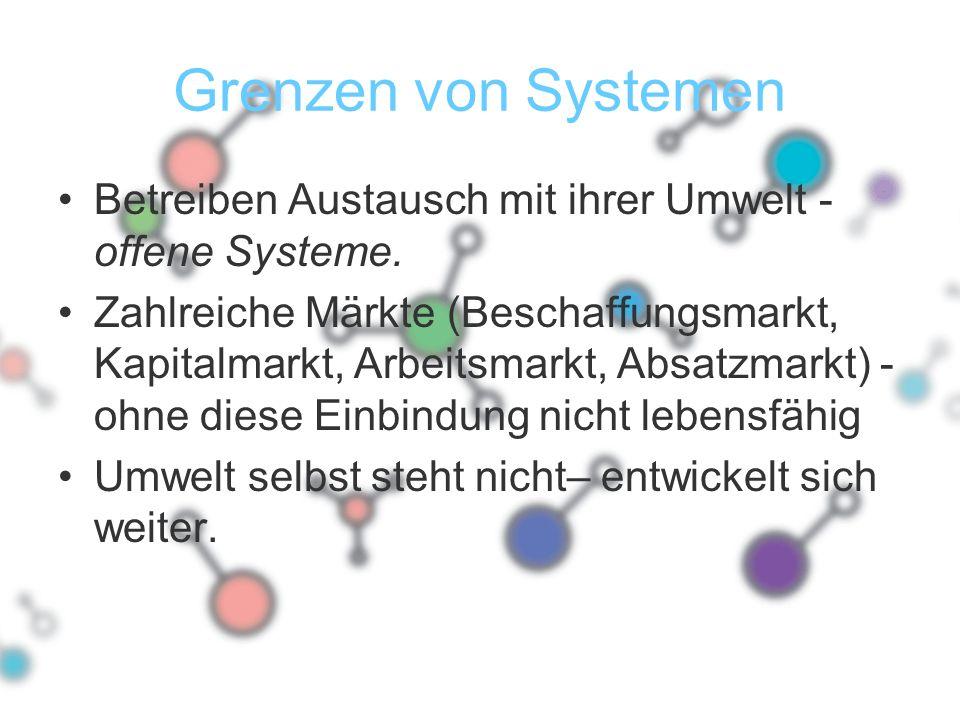 Grenzen von Systemen Betreiben Austausch mit ihrer Umwelt - offene Systeme.