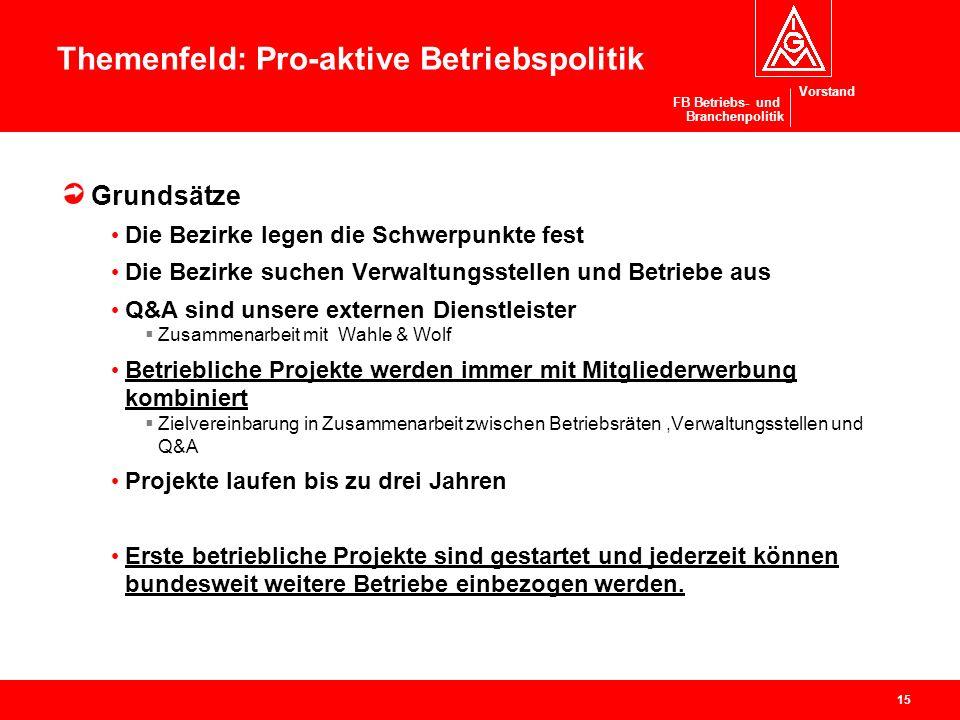 Themenfeld: Pro-aktive Betriebspolitik