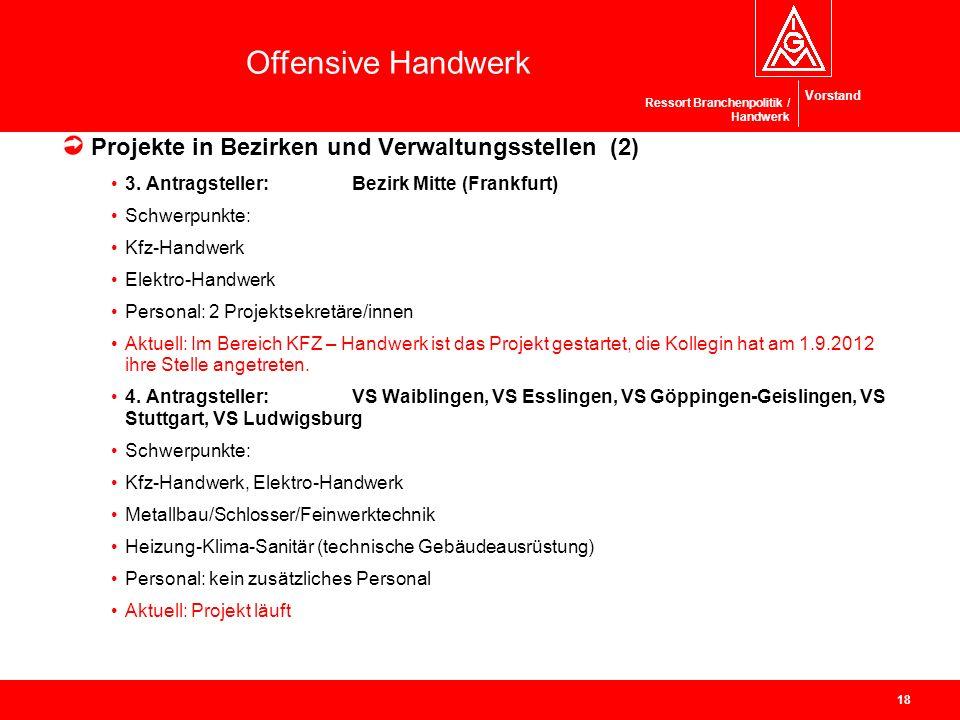 Projekte in Bezirken und Verwaltungsstellen (2)