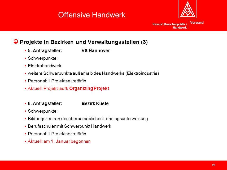 Projekte in Bezirken und Verwaltungsstellen (3)