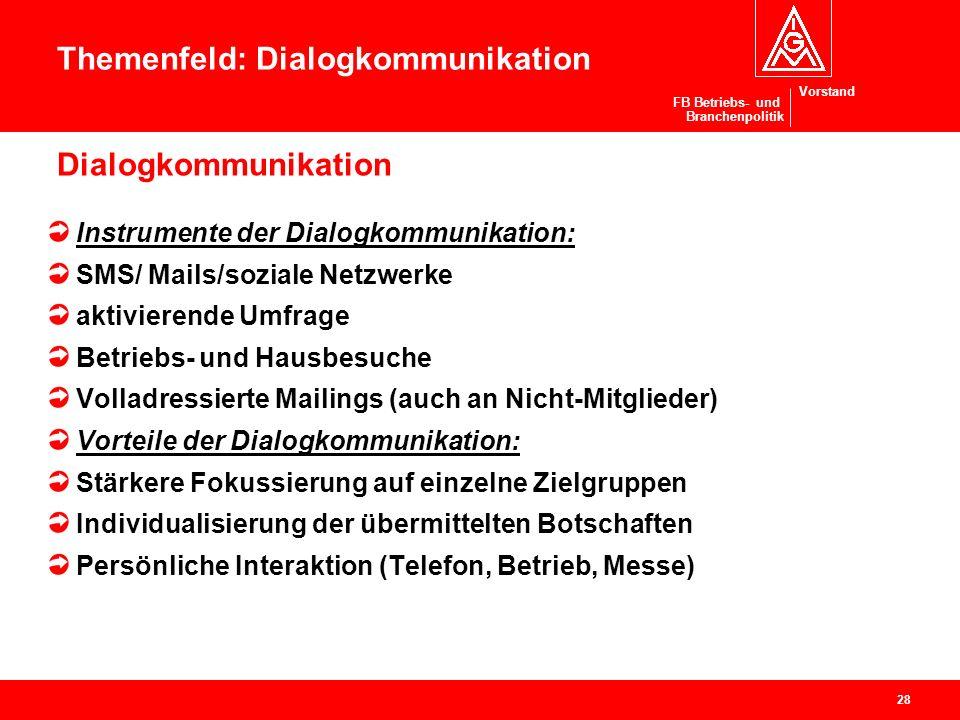 Themenfeld: Dialogkommunikation