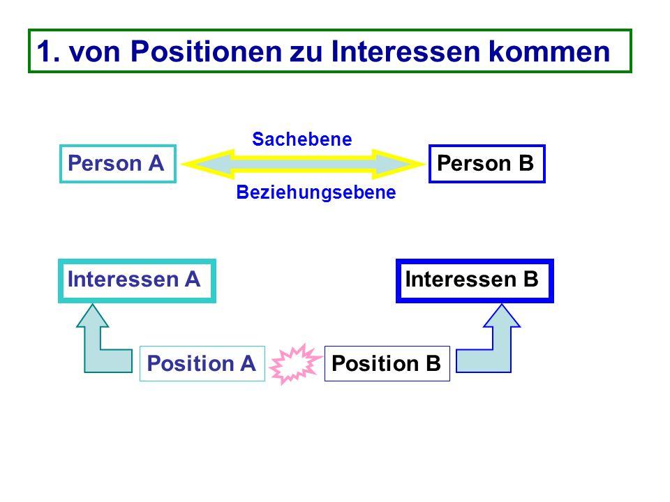 1. von Positionen zu Interessen kommen