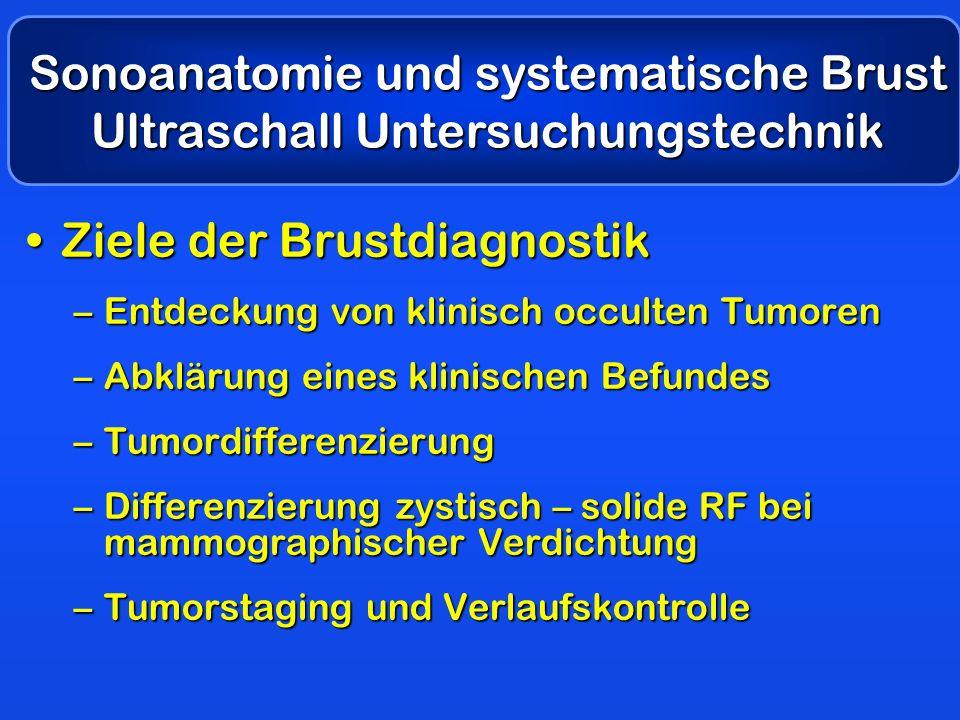 Sonoanatomie und systematische Brust Ultraschall Untersuchungstechnik