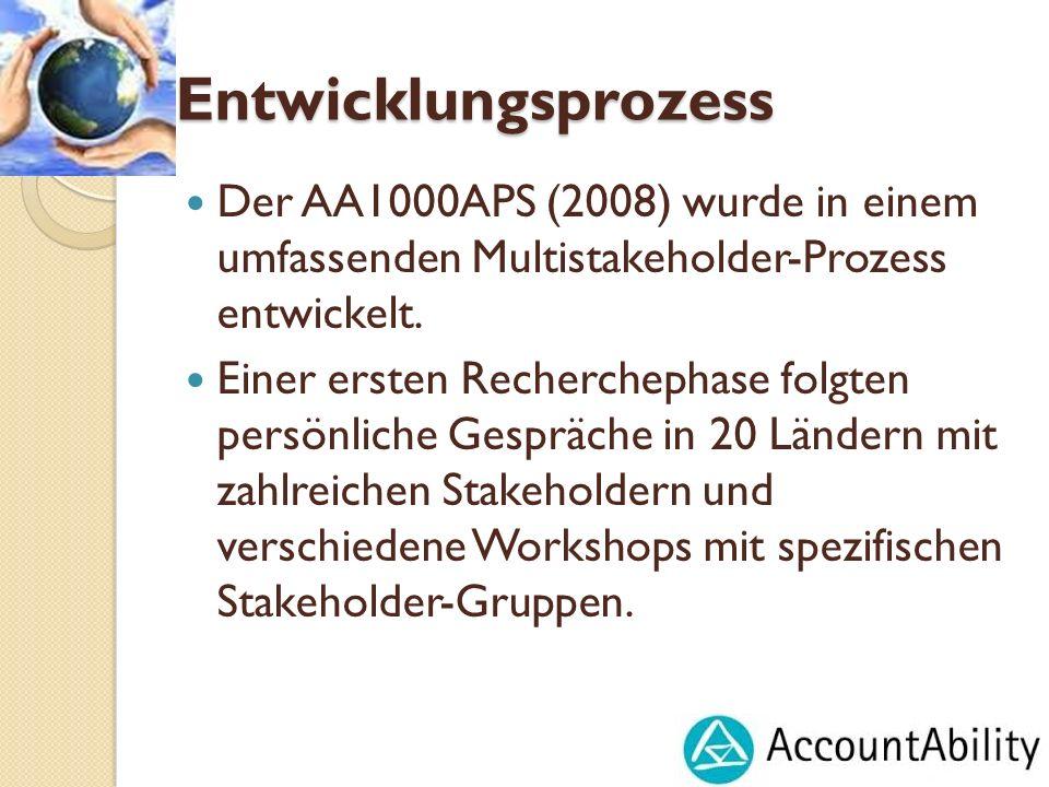 Entwicklungsprozess Der AA1000APS (2008) wurde in einem umfassenden Multistakeholder-Prozess entwickelt.