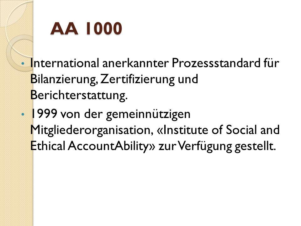 AA 1000 International anerkannter Prozessstandard für Bilanzierung, Zertifizierung und Berichterstattung.