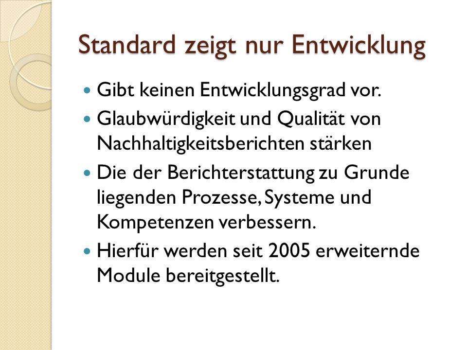 Standard zeigt nur Entwicklung
