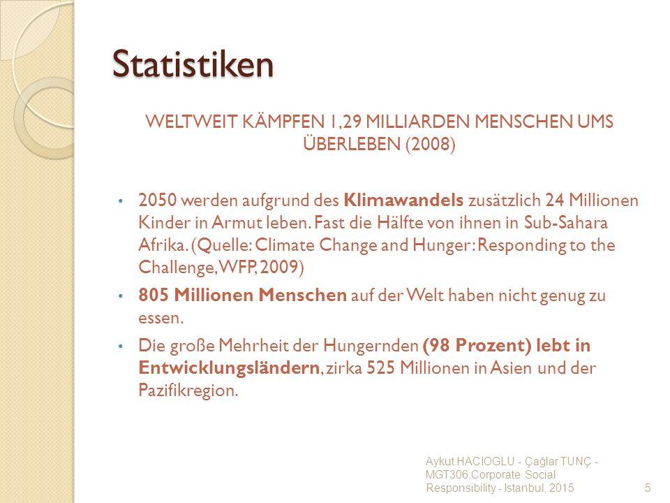 WELTWEIT KÄMPFEN 1,29 MILLIARDEN MENSCHEN UMS ÜBERLEBEN (2008)