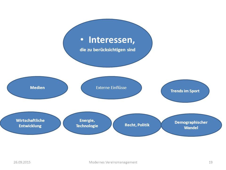 Interessen, die zu berücksichtigen sind Medien Externe Einflüsse