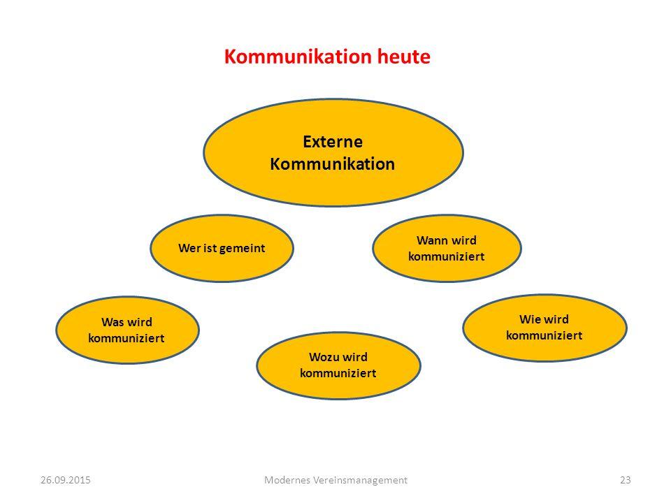 Externe Kommunikation Wann wird kommuniziert Wozu wird kommuniziert