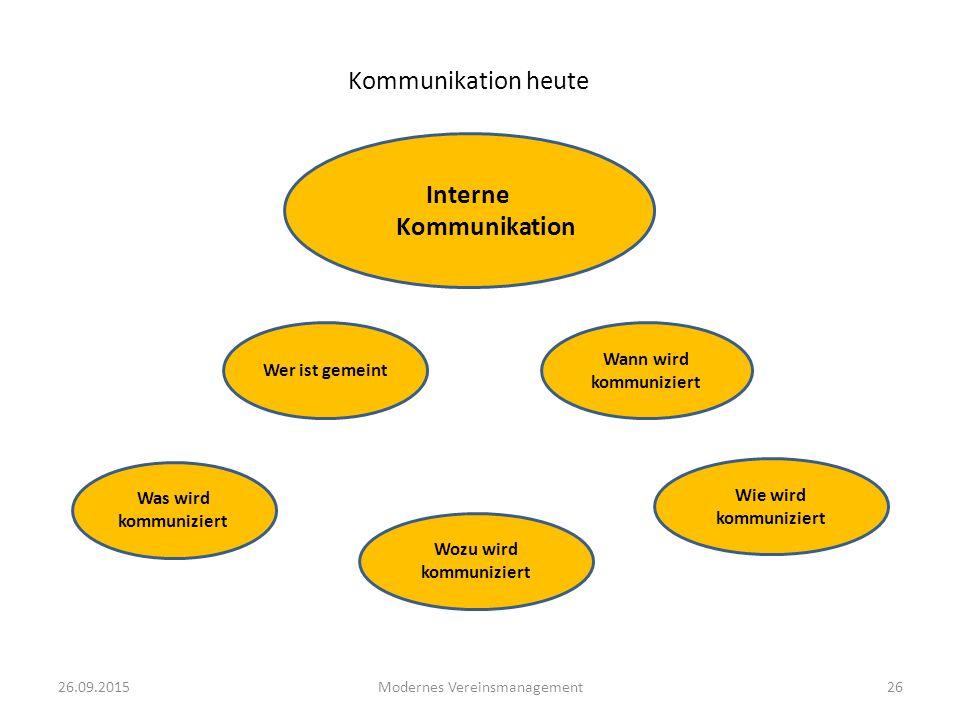 Interne Kommunikation Wann wird kommuniziert Wozu wird kommuniziert