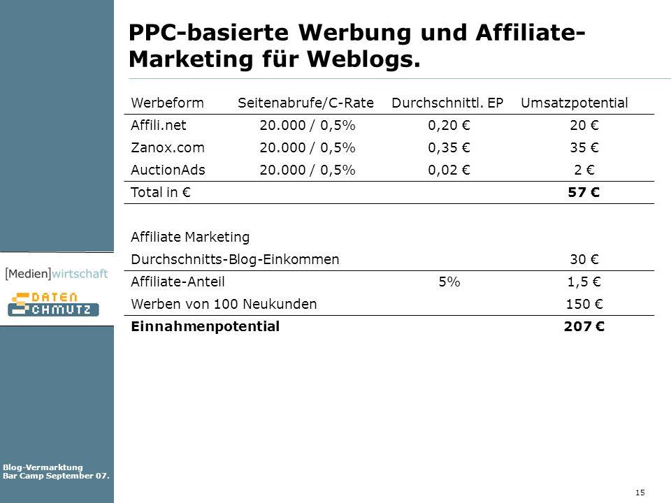 PPC-basierte Werbung und Affiliate-Marketing für Weblogs.