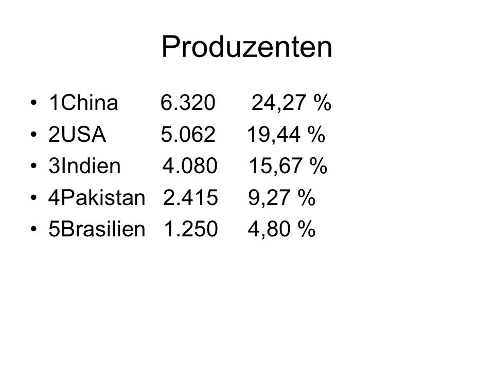 Produzenten 1China 6.320 24,27 % 2USA 5.062 19,44 %