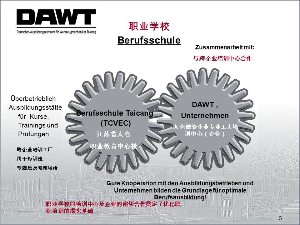 职业学校 Berufsschule DAWT , Unternehmen Berufsschule Taicang (TCVEC)