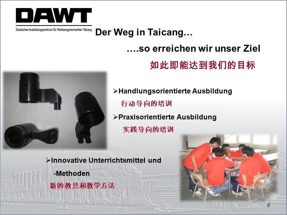 Der Weg in Taicang… 如此即能达到我们的目标 Handlungsorientierte Ausbildung