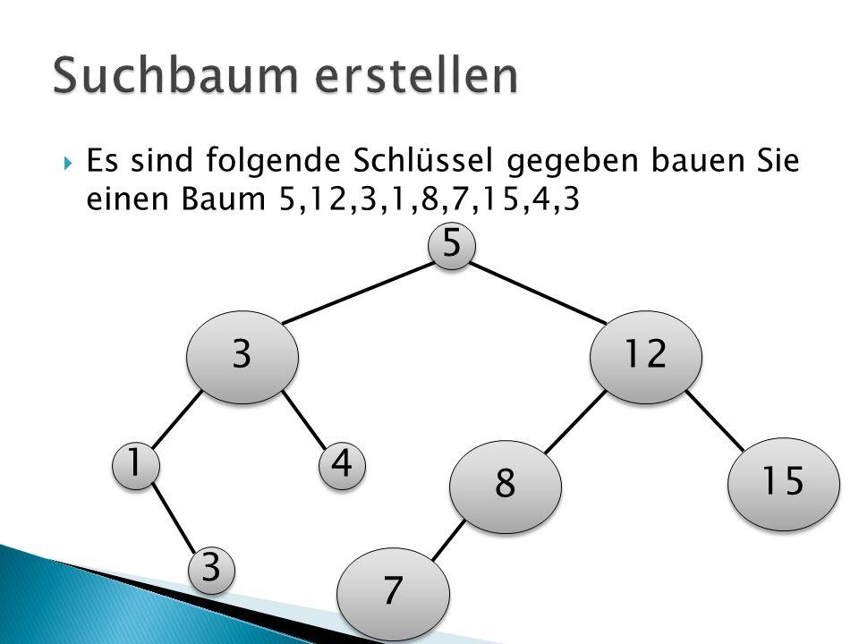 Suchbaum erstellen Es sind folgende Schlüssel gegeben bauen Sie einen Baum 5,12,3,1,8,7,15,4,3. 5.