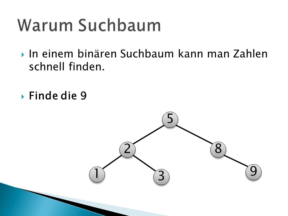 Warum Suchbaum In einem binären Suchbaum kann man Zahlen schnell finden. Finde die 9 5 2 8 9 1 3