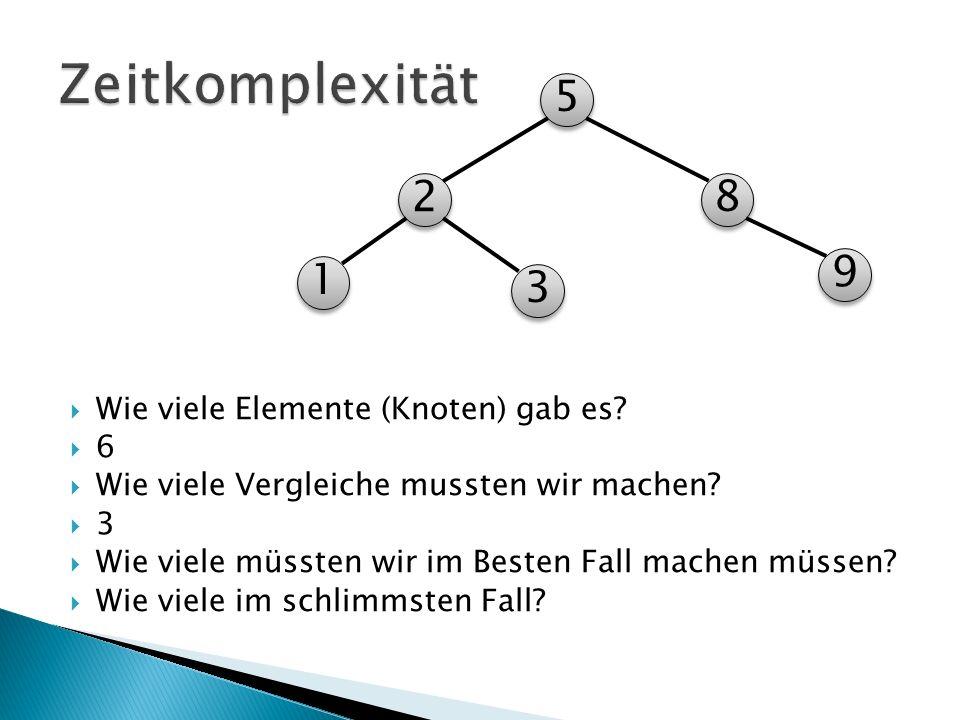 Zeitkomplexität 5 2 8 9 1 3 Wie viele Elemente (Knoten) gab es 6