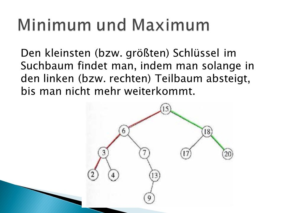 Minimum und Maximum