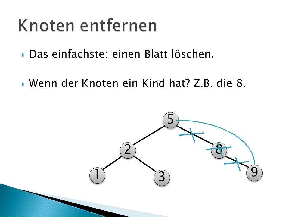 Knoten entfernen 5 2 8 9 1 3 Das einfachste: einen Blatt löschen.