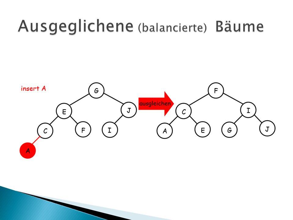 Ausgeglichene (balancierte) Bäume