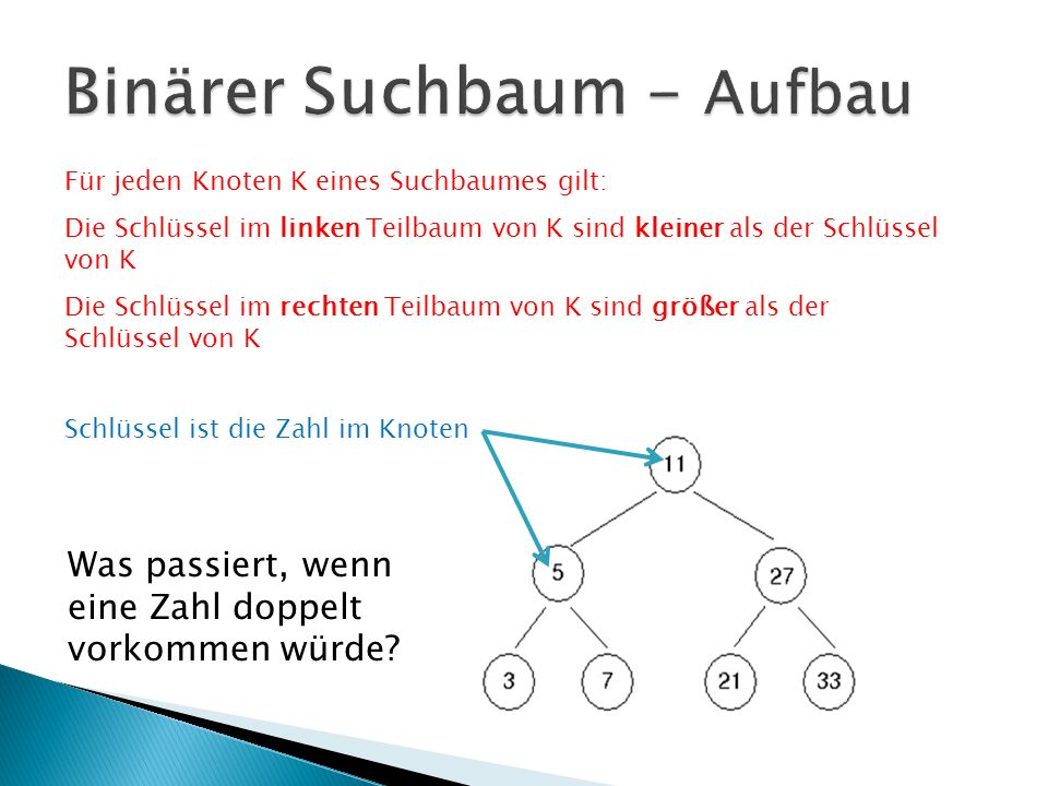 Binärer Suchbaum - Aufbau